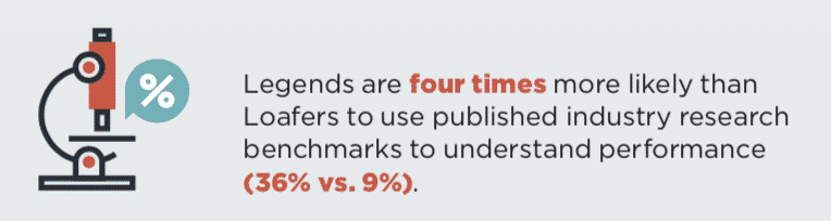 industry_marketing_benchmarks