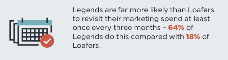 revisit_marketing_spend