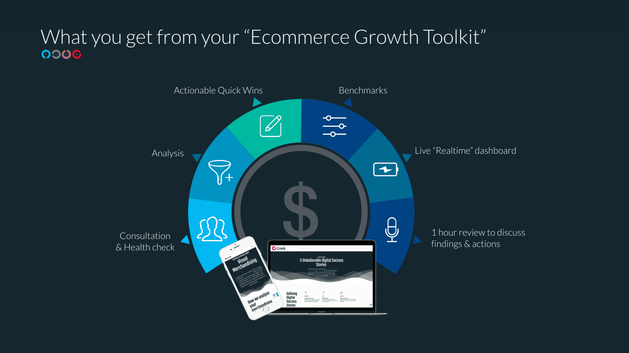 Ecommerce-Growth-Toolkit