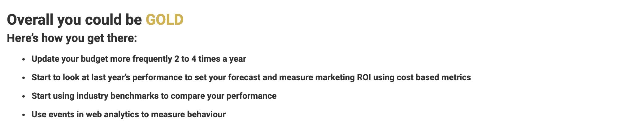 marketing budgeting